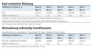 infografik-tabelle